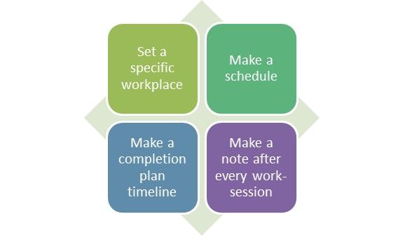 Dissertation writing tips uk essays